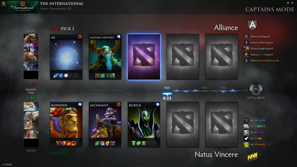 dota 2 captains draft