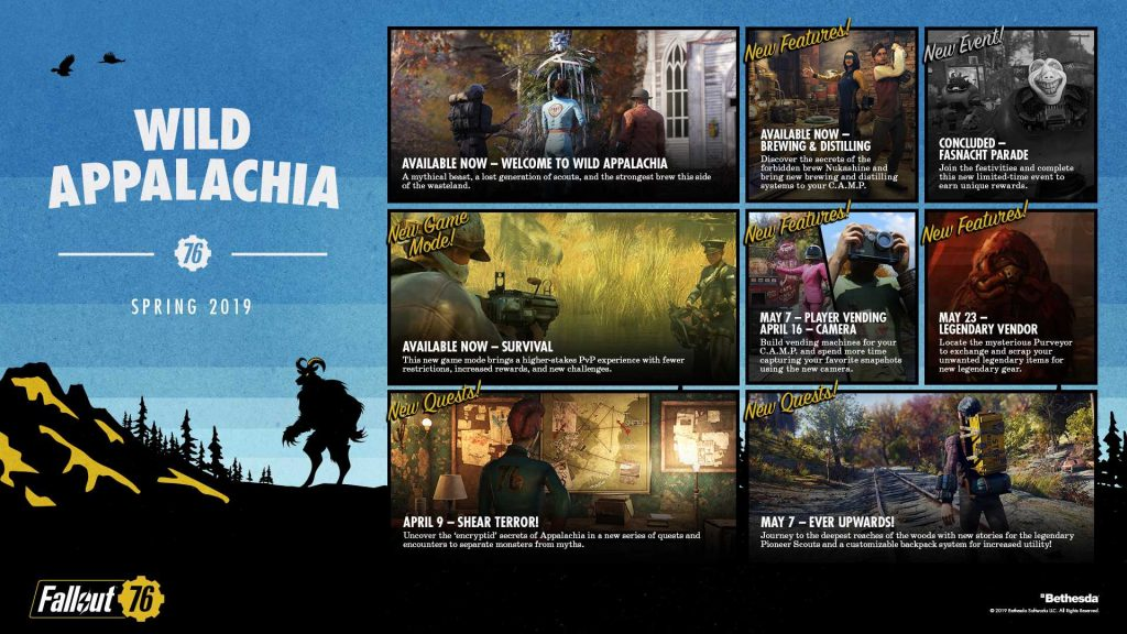 Fallout 76 roadmap neue inhalte überarbeitet mit neuen Daten