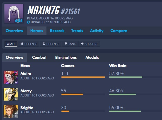 Overwatch Maxim67 Stats