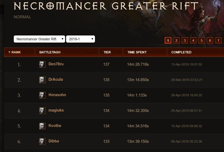 diablo-3-ranking-totenbeschwoerer