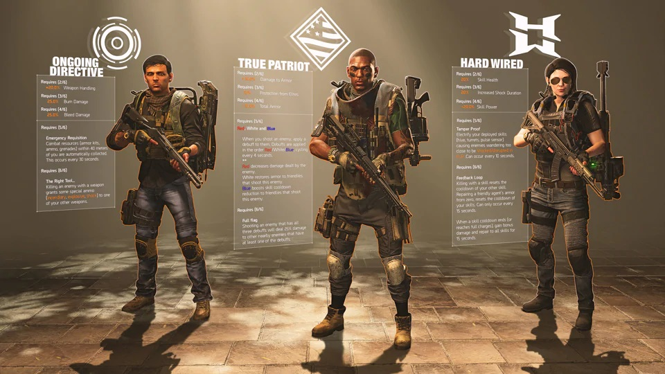The Division 2 neue Gear-Sets