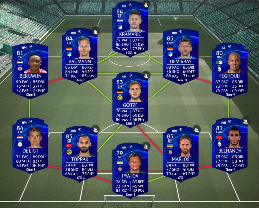 Fifa 19 MГјnzen Verkaufen
