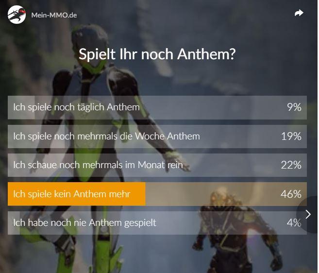 Anthem Umfrage Spielt Ihr noch