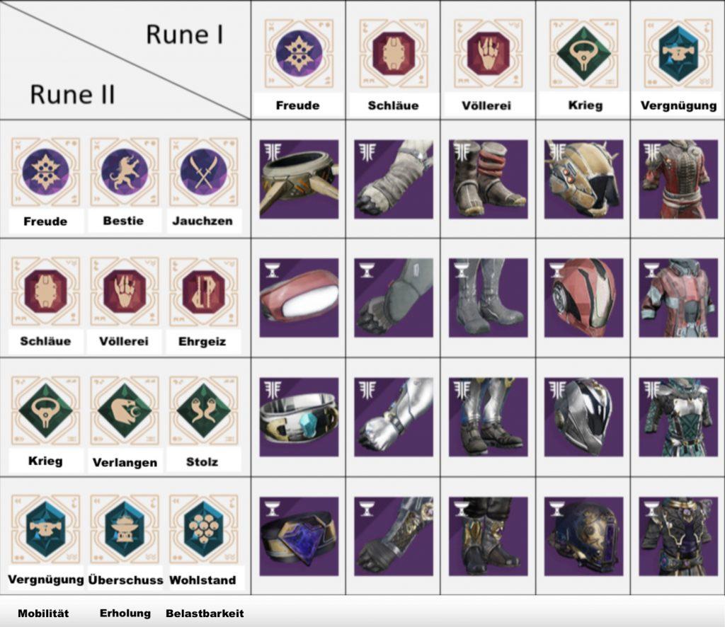Destiny-2-Runen-Kombi-Warlock-DE