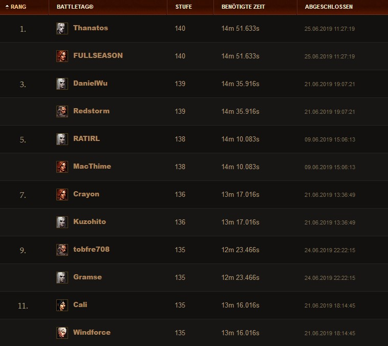 Diablo 3 Rangliste Duo 27.06