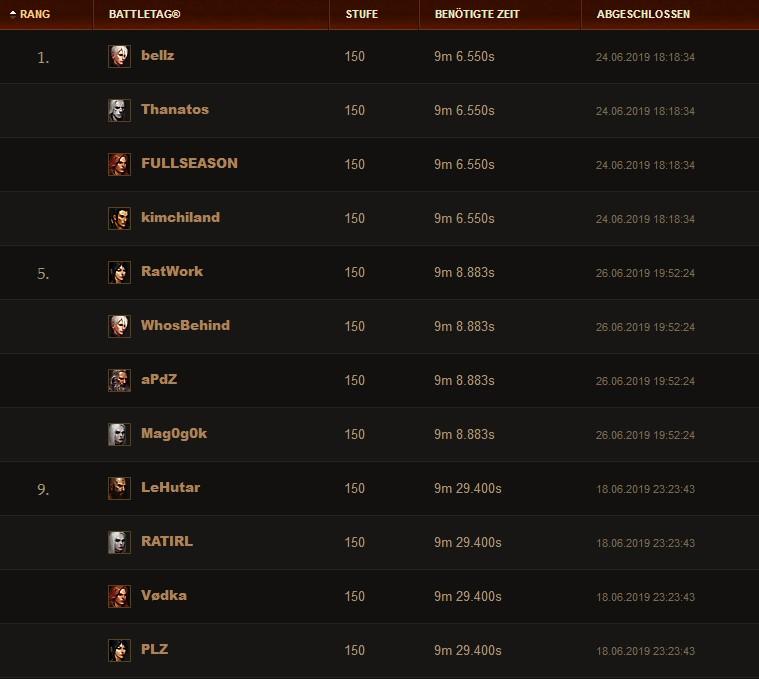 Diablo 3 Rangliste Quad 27.06