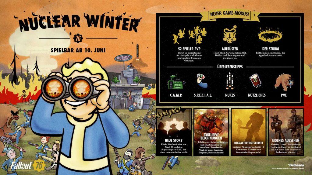 Fallout-76-Nuclear-Winter-Übersicht-aller-Features-auf-Deutsch