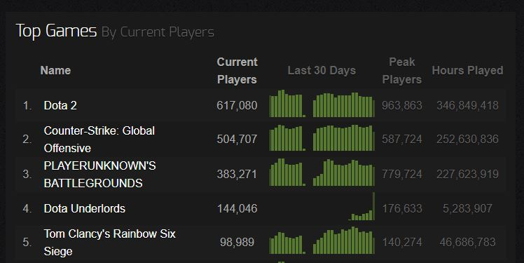 Top-5-Steam-216