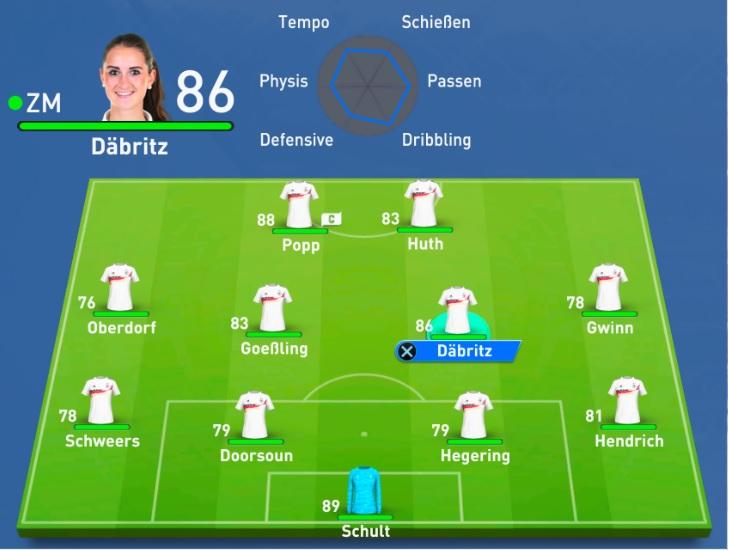 Mit dieser Aufstallung gewann das Team 1:0 gegen Spanien