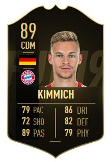 Kimmich 3. Inform (89)