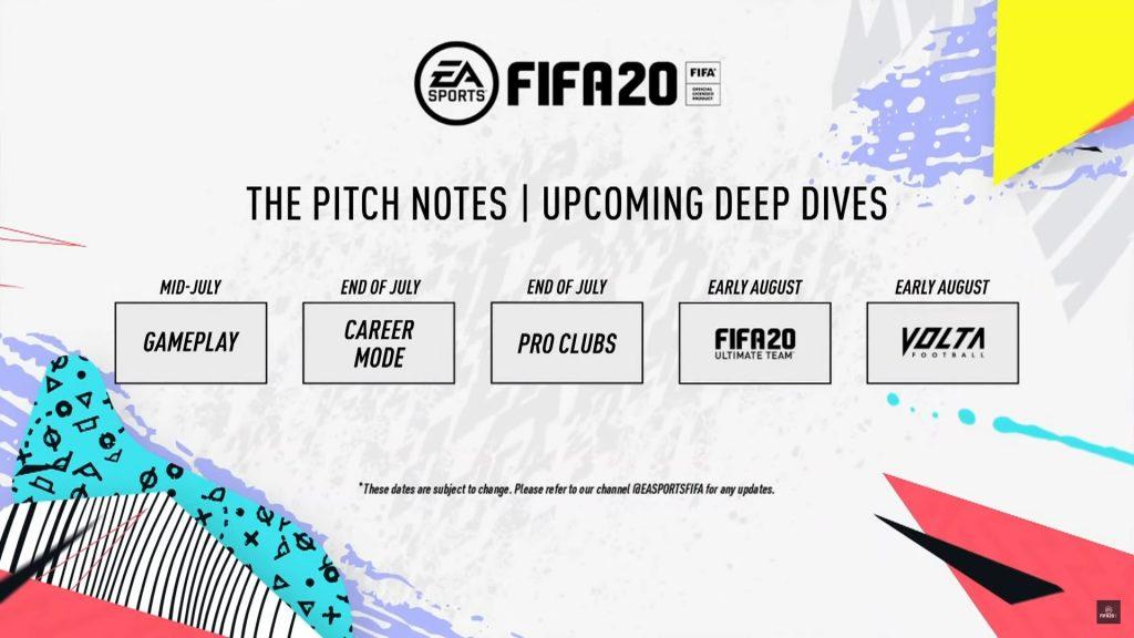 fifa-20-roadmap