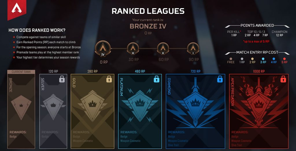 Apex-Legends-Season-2-ranked-system