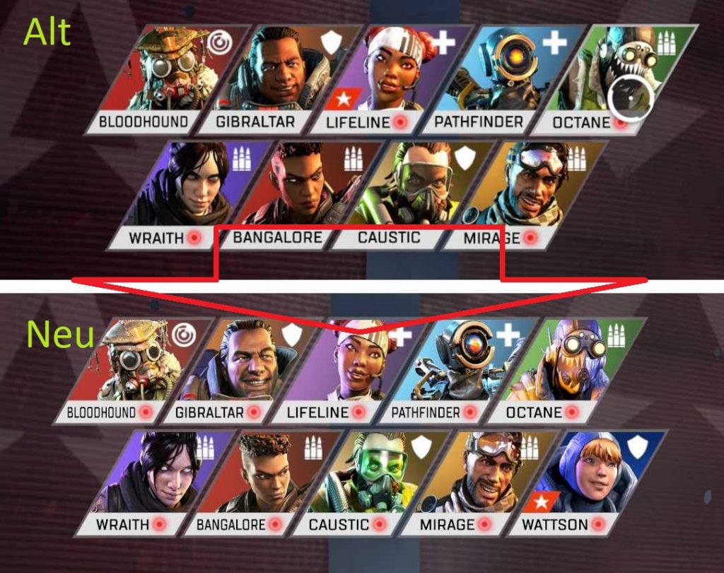 Apex Legends alte vs neue Icons