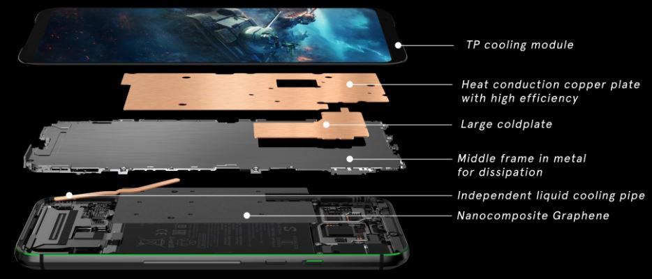 Black Shark Pro 2 - Aufbau der Flüssig-Kühlung