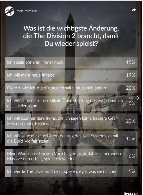 Division-2-Umfrage