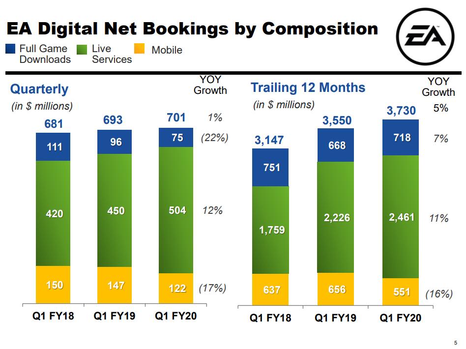 EA-Finanz-Digital