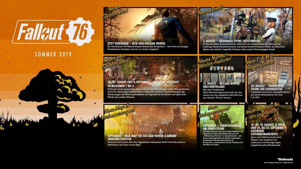 Fallout 76 Summer 2019 Roadmap