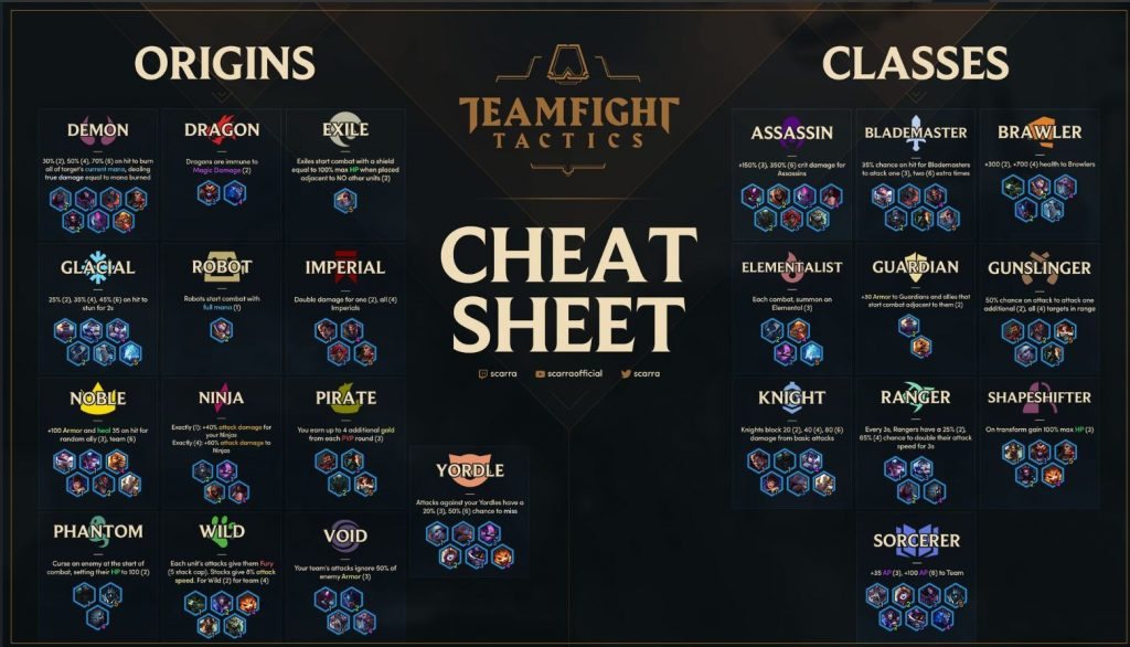 Teamfight-Tactics-Cheat-Sheet