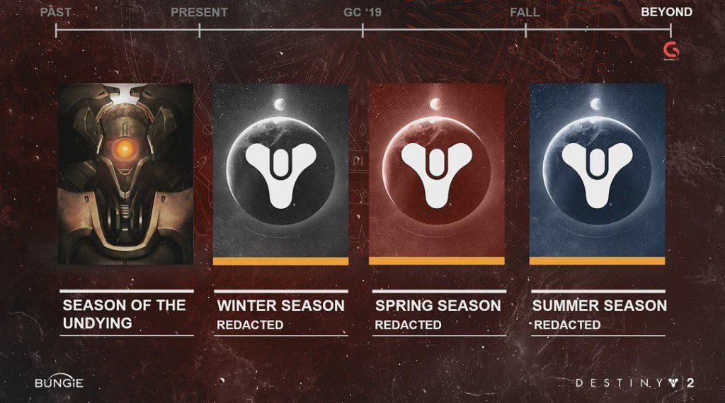 Destiny 2 Shadowkeep Saison Details