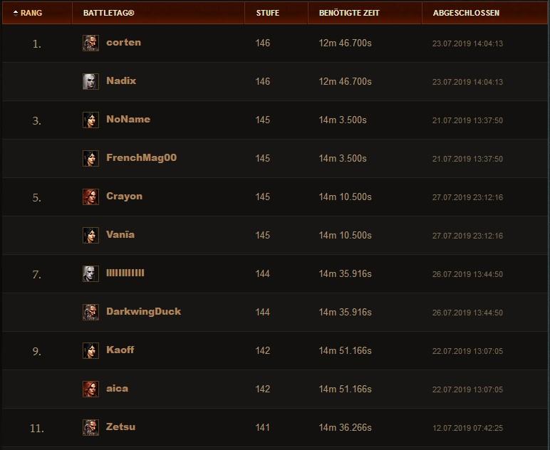 Diablo 3 Duo Season Rangliste
