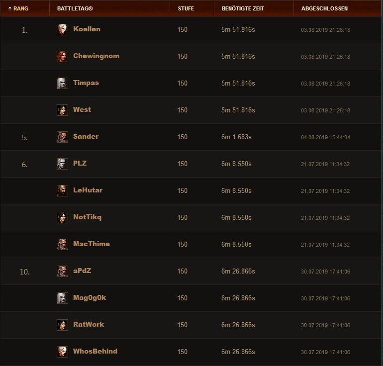 Diablo 3 Quad Season Rangliste