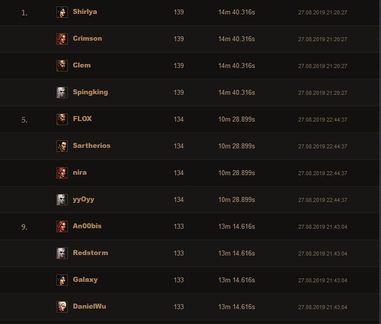 Diablo 3 Quad Season 18