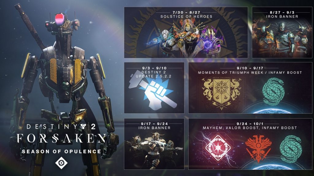 destiny 2 roadmap shadowkeep