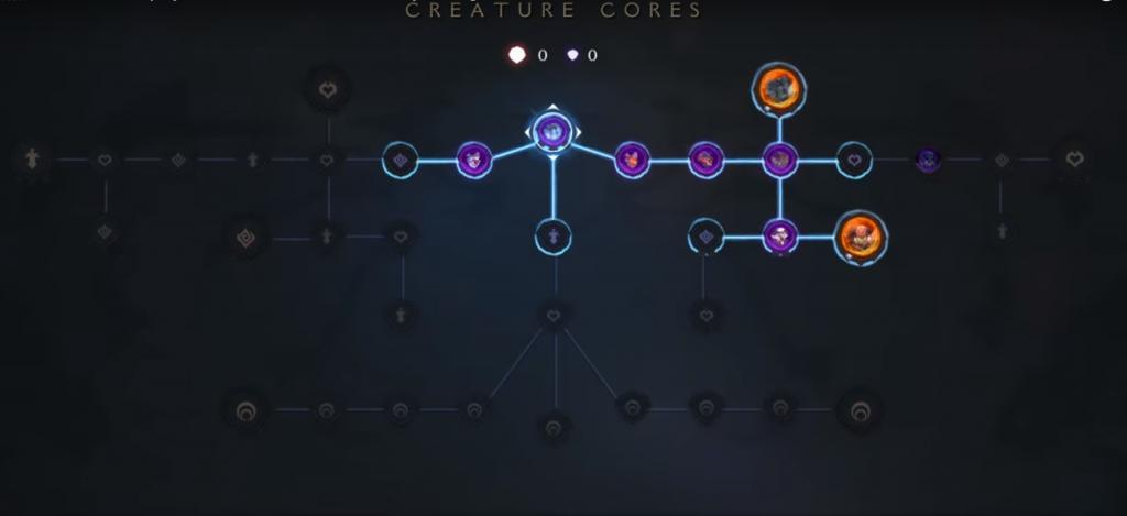 darksiders genesis skill-baum