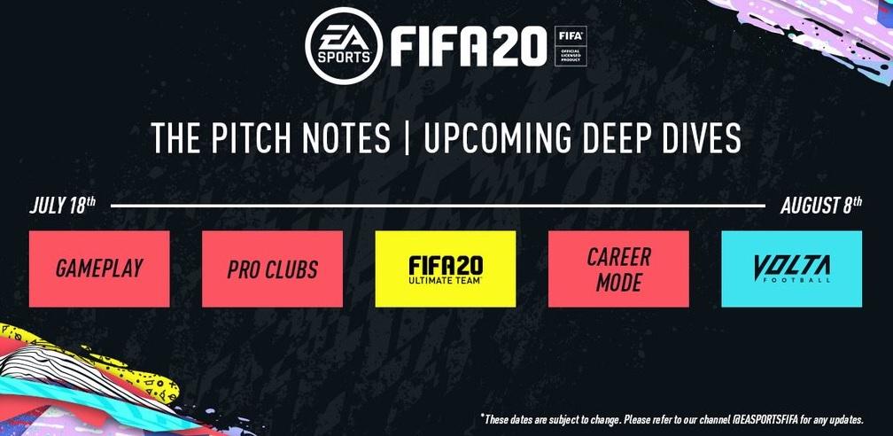 fifa 20 neue roadmap