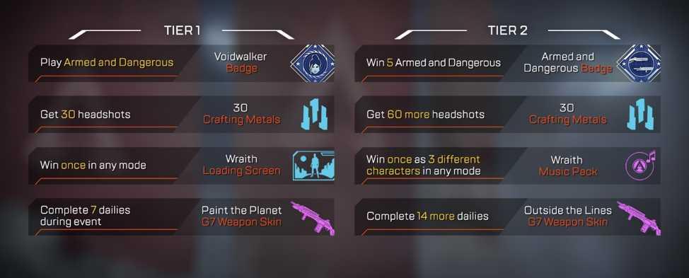 Apex Legends Voidwalker freischaltbare Gegenstände