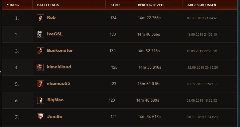 Diablo 3 Klassen Solo Rangliste 13 September