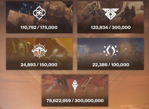 destiny 2 community challenge fortschritt