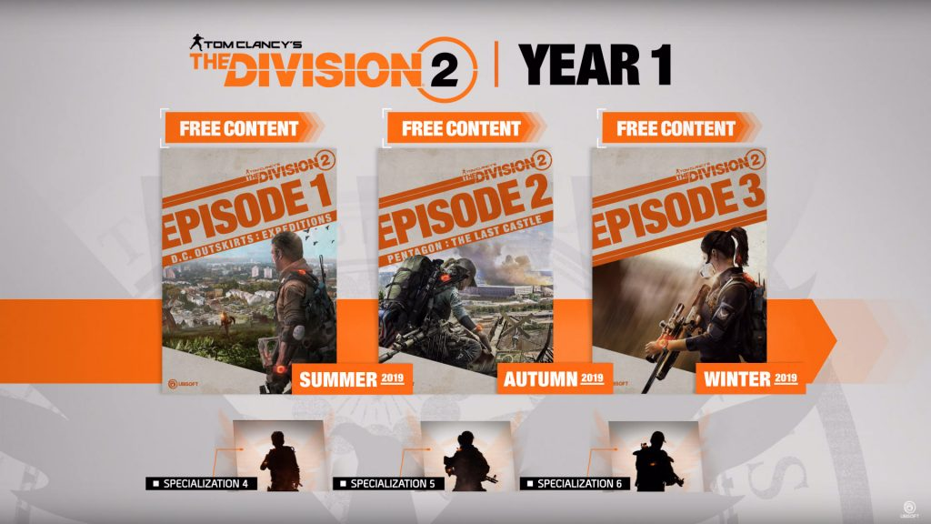 division 2 year 1 roadmap
