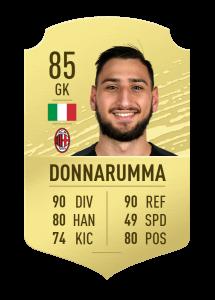 FIFA 20 Donnerumma