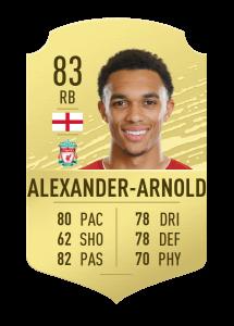 FIFA 20 Alexander Arnold