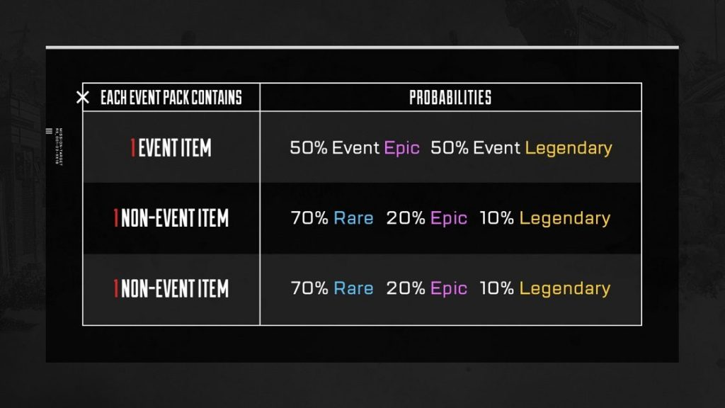 Apex Legends Halloween Event Loot Boxen verteilung