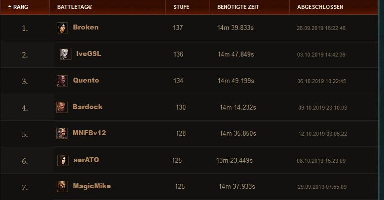 Diablo 3 Rangliste Oktober Übersicht2