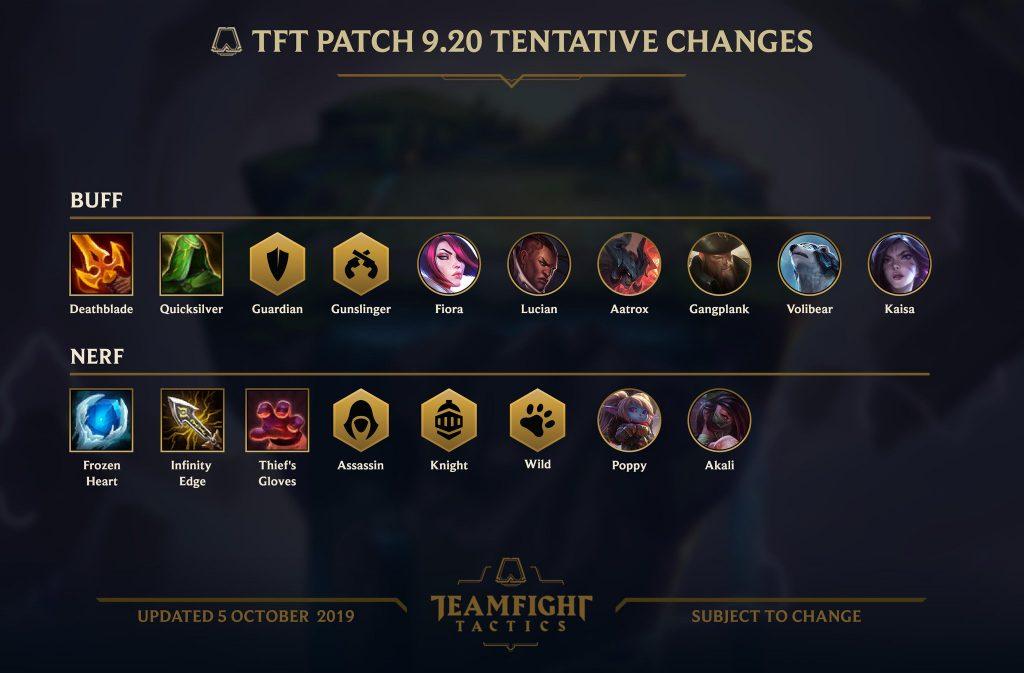 Übersicht zu den TFT-Änderungen von Patch 9.20