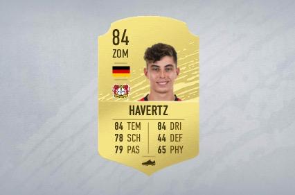 FIFA 20 Havertz