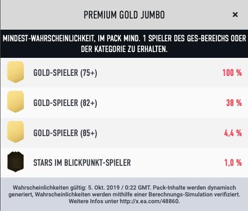 Die Wahrscheinlichkeit im Premium Gold Jumbo Pack in FIFA 20