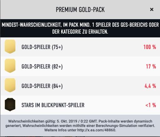 Die Wahrscheinlichkeit im Premium-Gold-Pack in FIFA 20