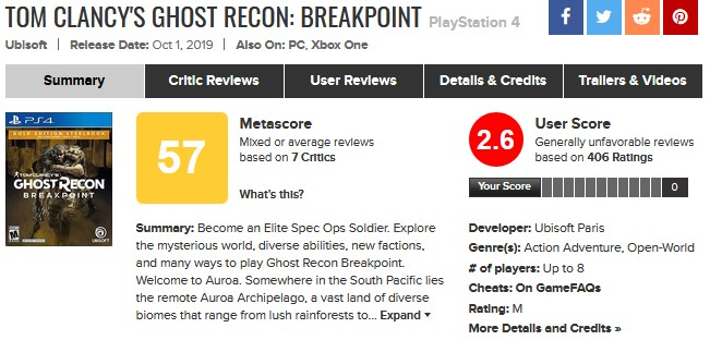 Ghost Recon Breakpoint PS4 Metacritic