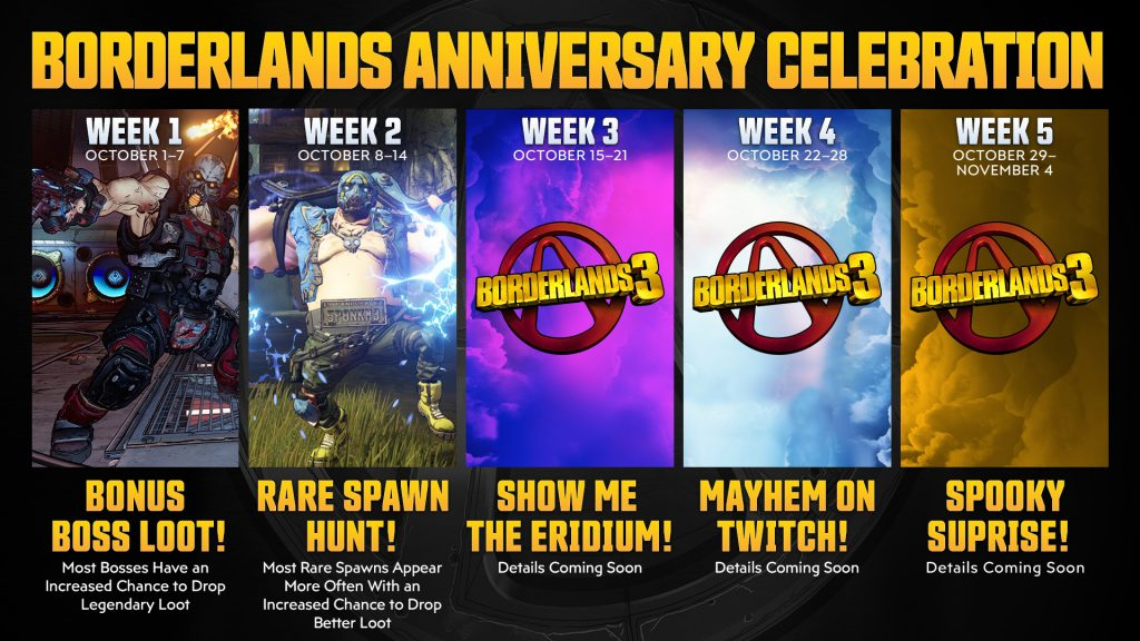 Borderlands 3 Event Roadmap