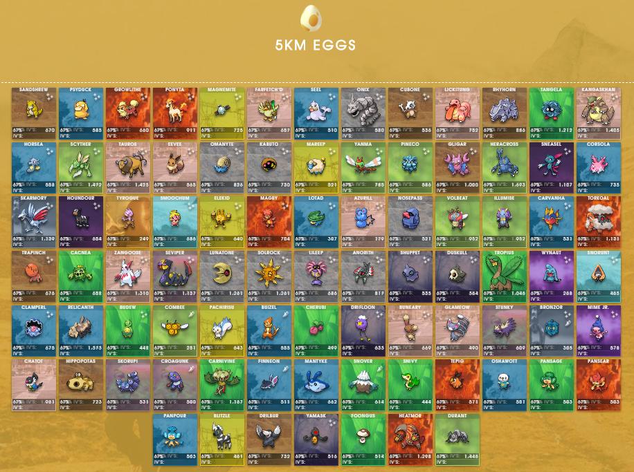 Pokemon Go Eier