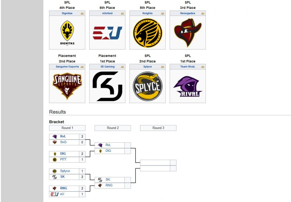 Smite world championship bracket teams