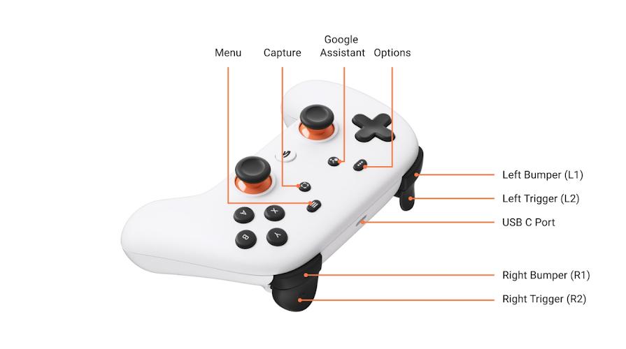 Die Funktionen des neuen Stadia Controllers