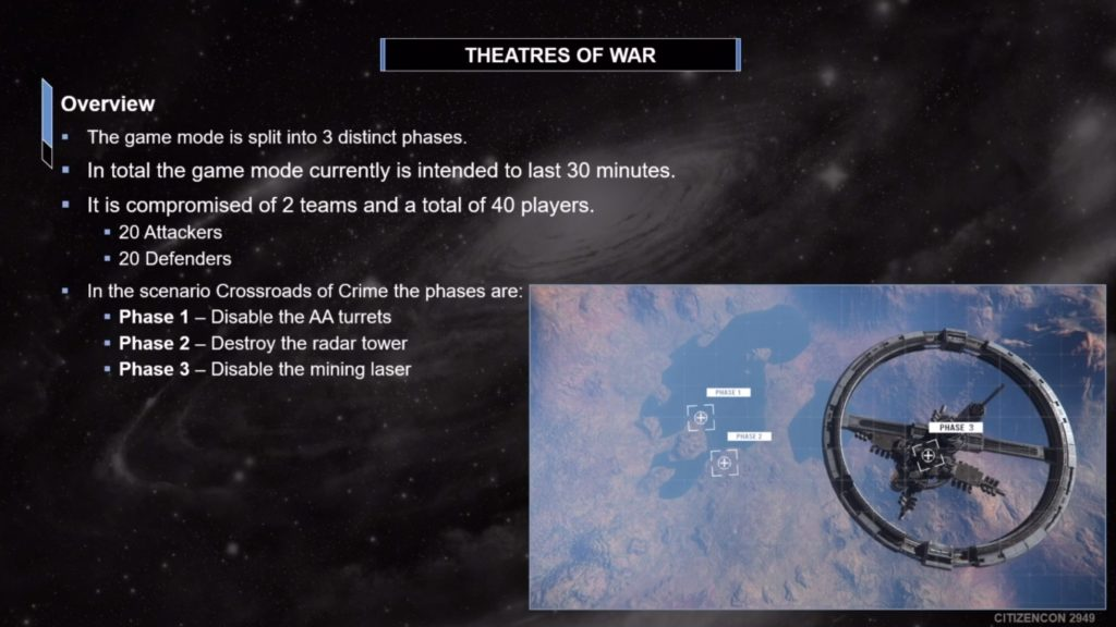 Star-Citizen-Theatres-of-War-Overview