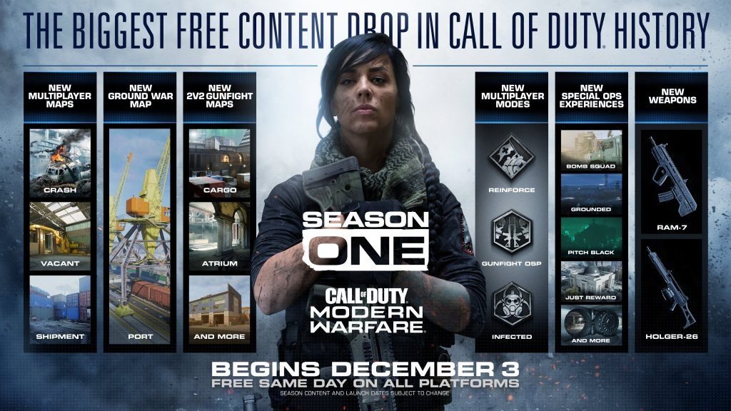 cod modern warfare season 1 roadmap