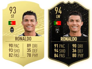 Vergleich zwischen Ronaldo Gold und Inform