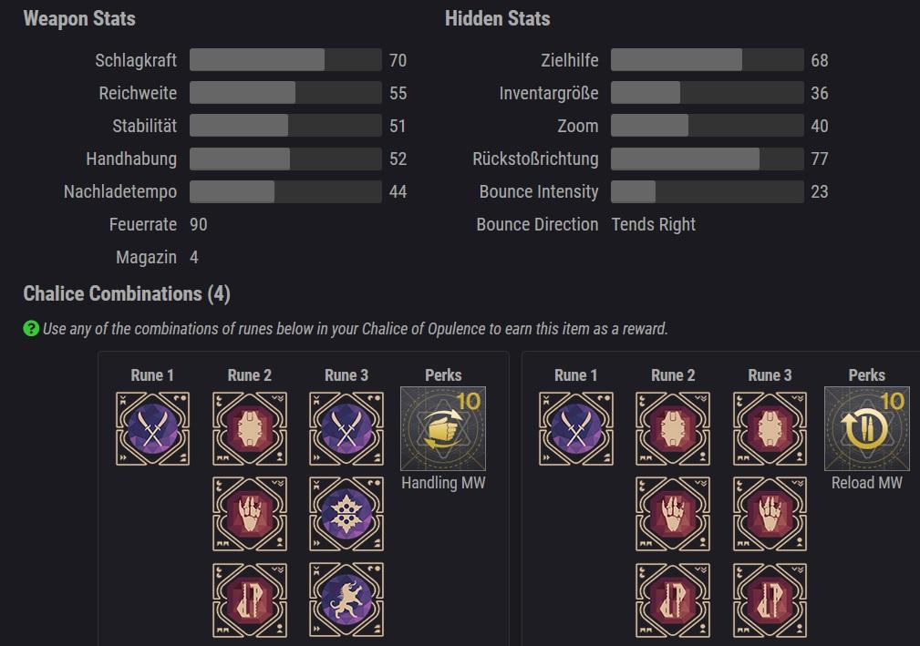 Stats Geliebt Destiny 2